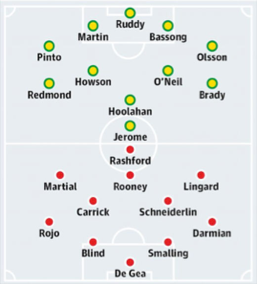 Norwich City VS Manchester United - 7 May 2016